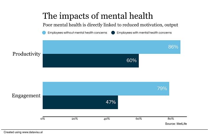 mental-health-impact